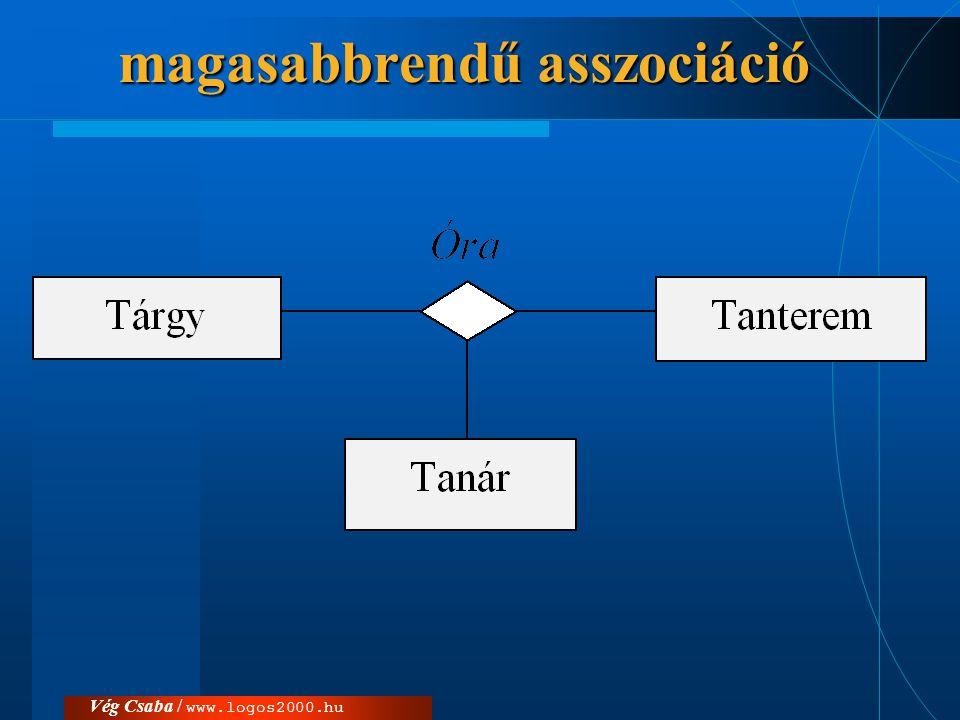 Vég Csaba / www.logos2000.hu Szerepek, számosság  a..b –1..10 –1,7 vagy 0,5,10..20  * –1..* –0..*