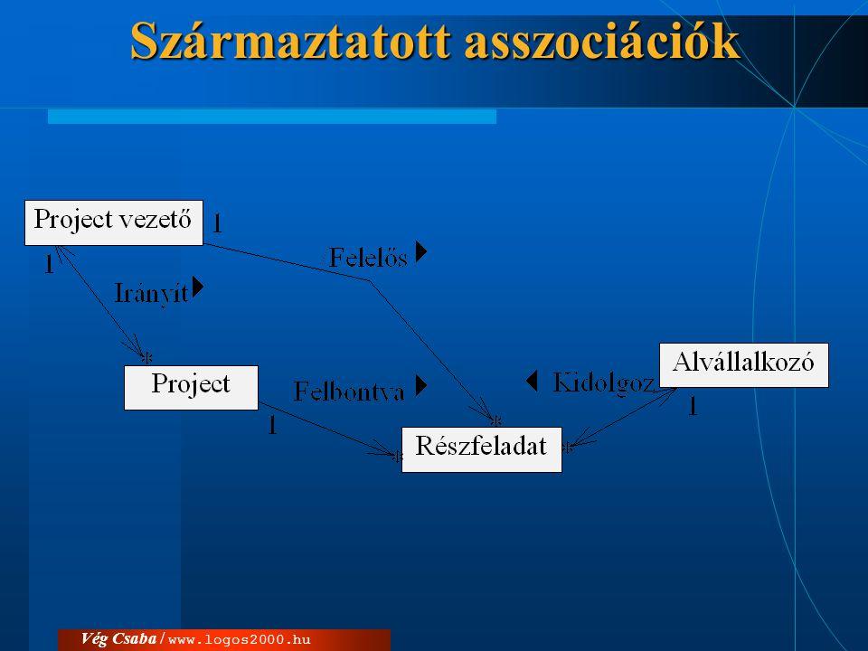 Vég Csaba / www.logos2000.hu Részhalmaz asszociációk