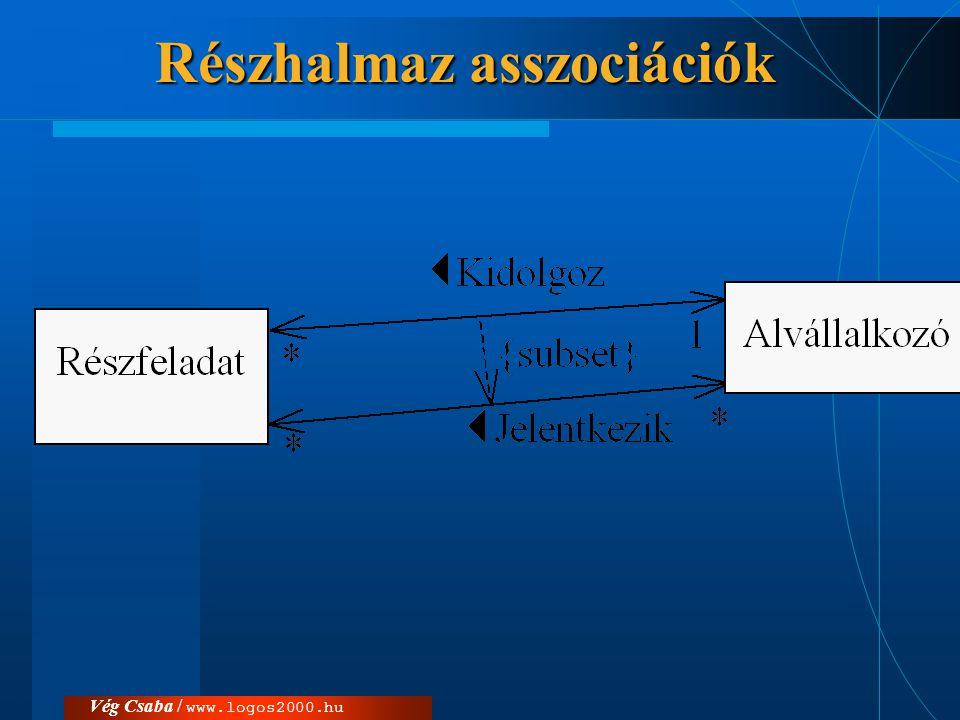Vég Csaba / www.logos2000.huasszociációk  Az asszociációk a modellezés különböző szintjein különböző módon értelmezhetők.