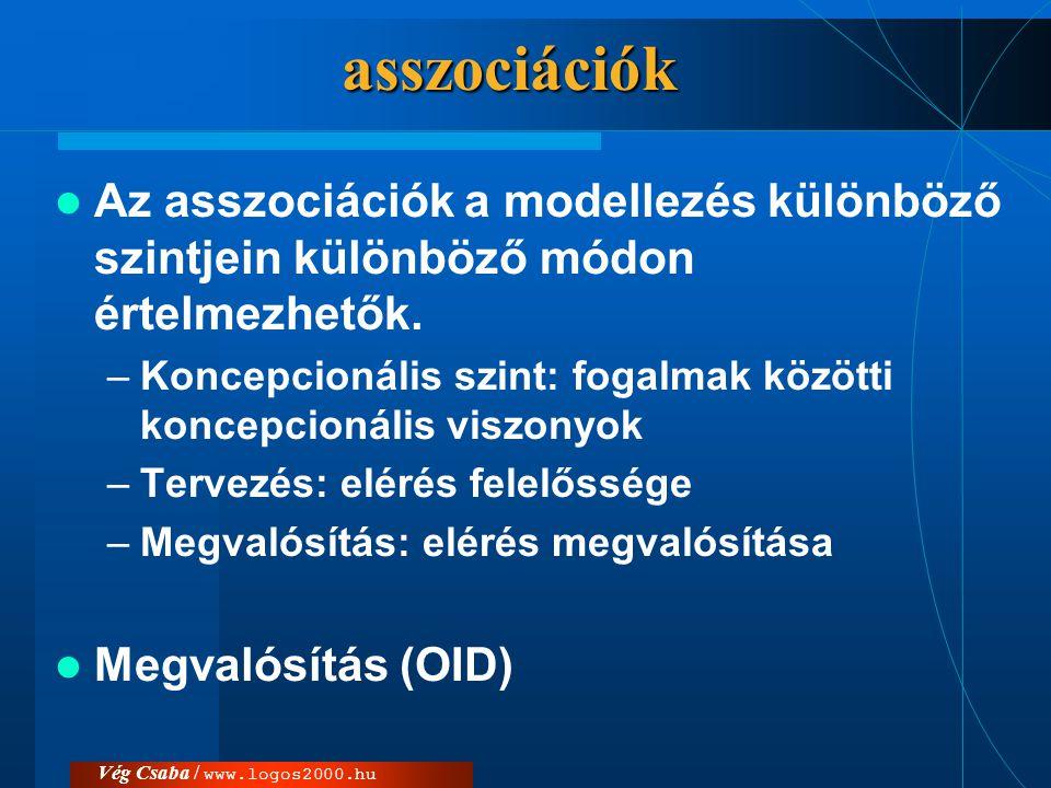 Vég Csaba / www.logos2000.huasszociációk  Az asszociációk a modellezés különböző szintjein különböző módon értelmezhetők. –Koncepcionális szint: foga