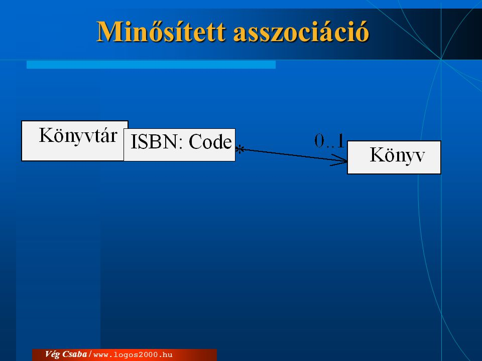 Vég Csaba / www.logos2000.hu Minősített asszociáció