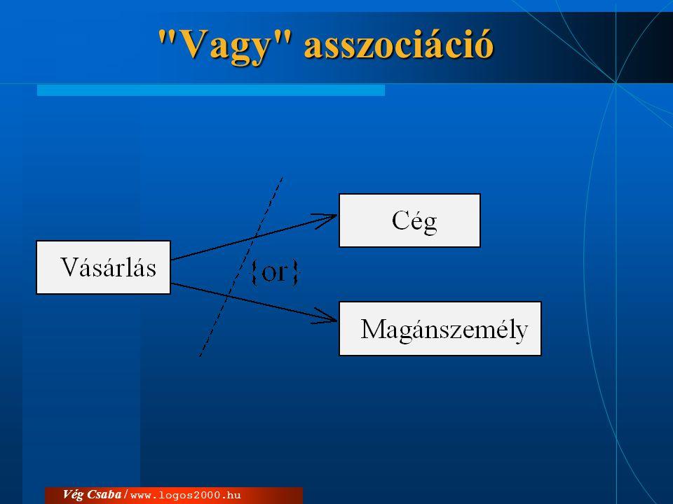 Vég Csaba / www.logos2000.hu Asszociációs osztály  ellenőrzés