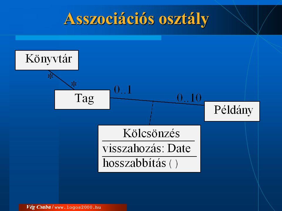 Vég Csaba / www.logos2000.hu Asszociációs osztály megvalósítása