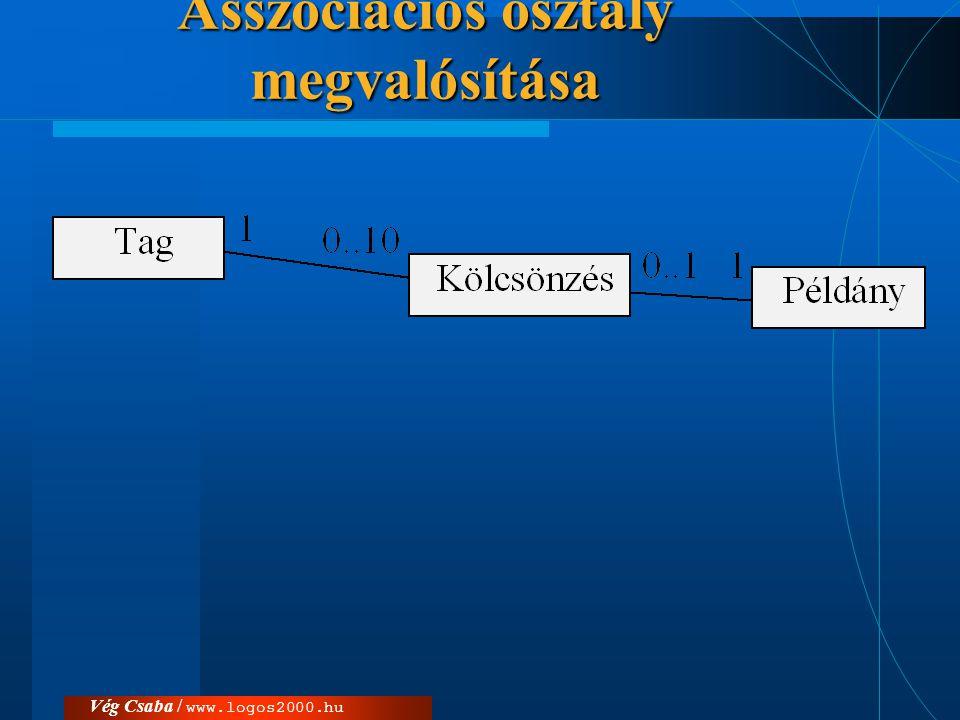 Vég Csaba / www.logos2000.hu Aggregáció és kompozíció  Speciális asszociáció: egész-rész viszony  Coad: pl.