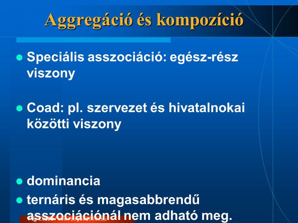 Vég Csaba / www.logos2000.hu Aggregáció és kompozíció  Speciális asszociáció: egész-rész viszony  Coad: pl. szervezet és hivatalnokai közötti viszon