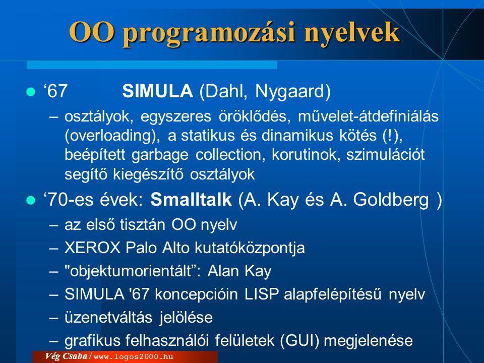Vég Csaba / www.logos2000.hu OO nyelvek: C kiterjesztés  80-as évek elején –Objective-C •Smalltalk nyelvre épült –C++ (korábban: C with classes) •szimulációs feladatok hatékony kezelésére; több nyelvi elemet is a SIMULA 67-ből vettek át •objektumorientált koncepciók gépközeli szinten és hatékonysággal -> OO technikák ipari méretű felhasználása