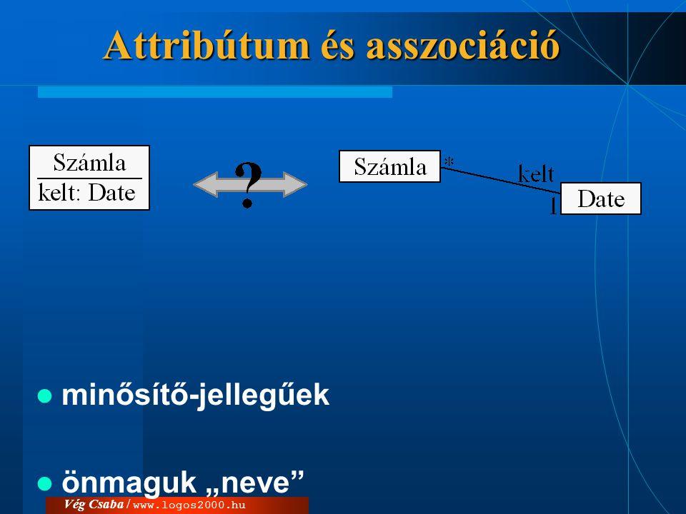 Vég Csaba / www.logos2000.huFüggőségek  Egy osztály anélkül is felhasználhat egy másik osztályt, hogy azt egy asszociáción keresztül elérné.