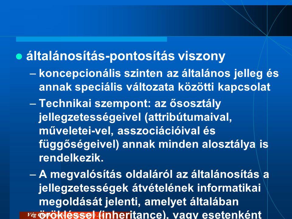 Vég Csaba / www.logos2000.hu  Ősosztály: jelleget  helyettesíthetőség (substitutability)  alosztály összhangban van (conform) az ősosztályával: az ősosztály minden jellegzetességével is rendelkezik.