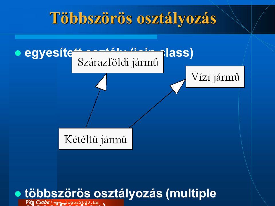 Vég Csaba / www.logos2000.hu Többszörös osztályozás  egyesített osztály (join class)  többszörös osztályozás (multiple classification)  egyetlen os