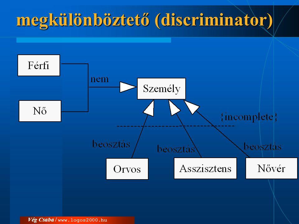 Vég Csaba / www.logos2000.hu Dinamikus változat  Statikus osztályozás (static classification): objektumnak a teljes élettartama alatt nem változik meg a típusa.
