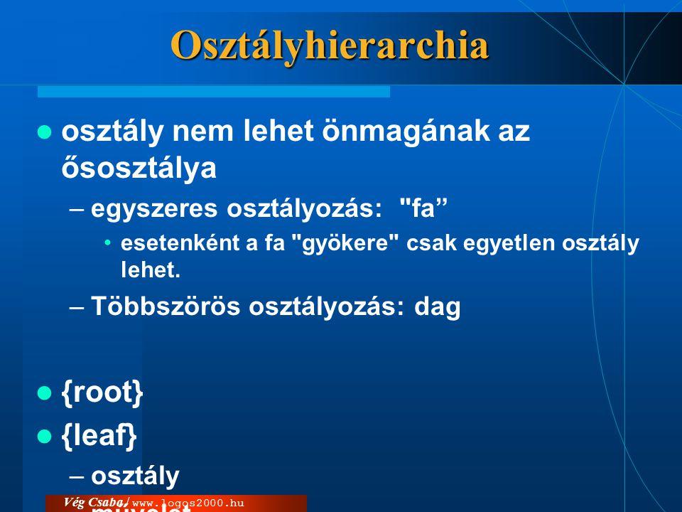 Vég Csaba / www.logos2000.huOsztályhierarchia  osztály nem lehet önmagának az ősosztálya –egyszeres osztályozás: