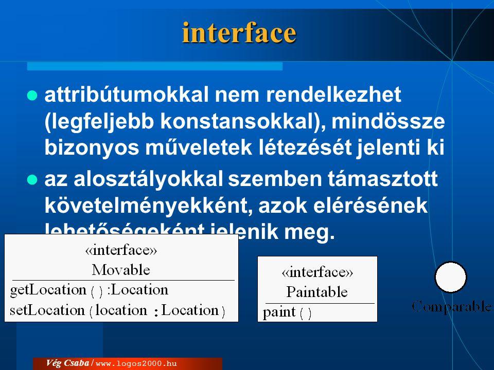 Vég Csaba / www.logos2000.huinterface  attribútumokkal nem rendelkezhet (legfeljebb konstansokkal), mindössze bizonyos műveletek létezését jelenti ki