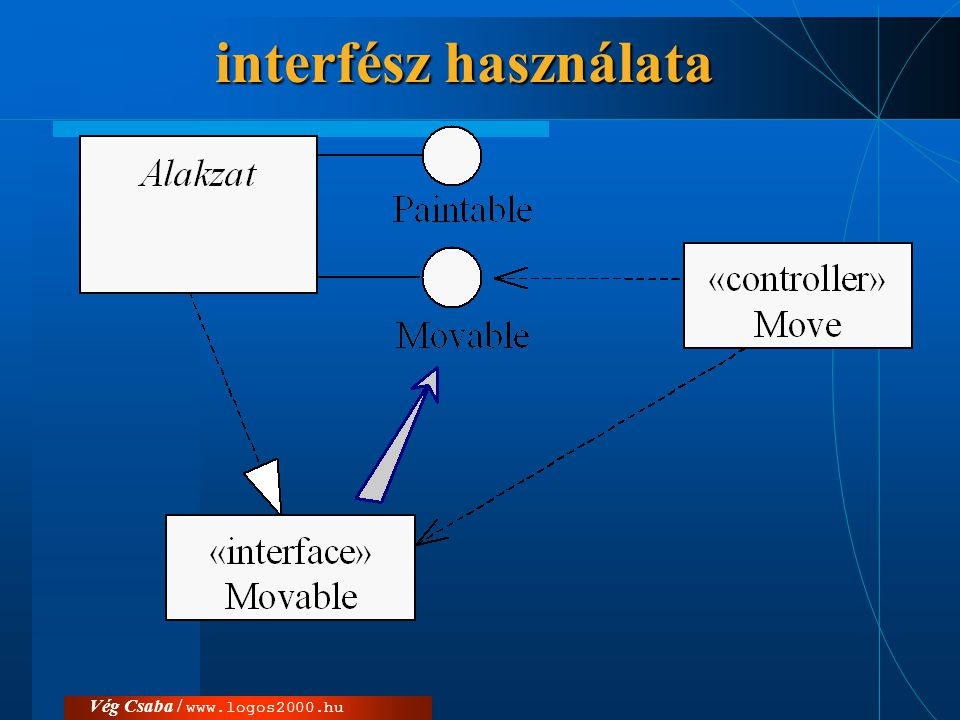 interfész használata