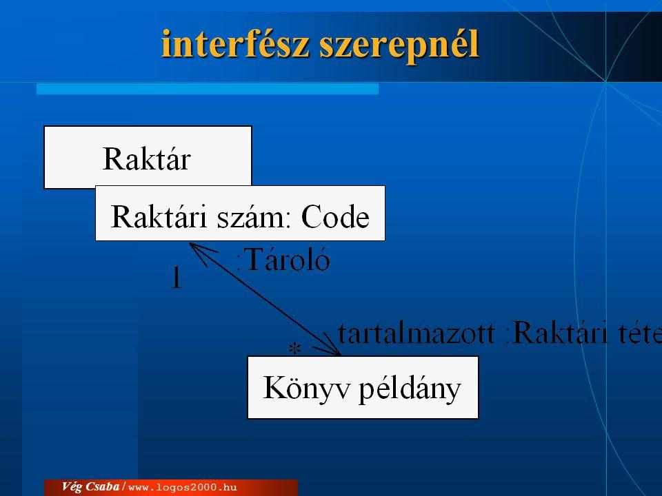 Vég Csaba / www.logos2000.hu«type»  olyan szerepet, amelyet az osztály felvehet, illetve amelyről később lemondhat –ellentéte «implementationClass»  Egy osztály legfeljebb egy implementációs osztály, de tetszőleges sok szerep-jellegű osztály származtatása lehet.