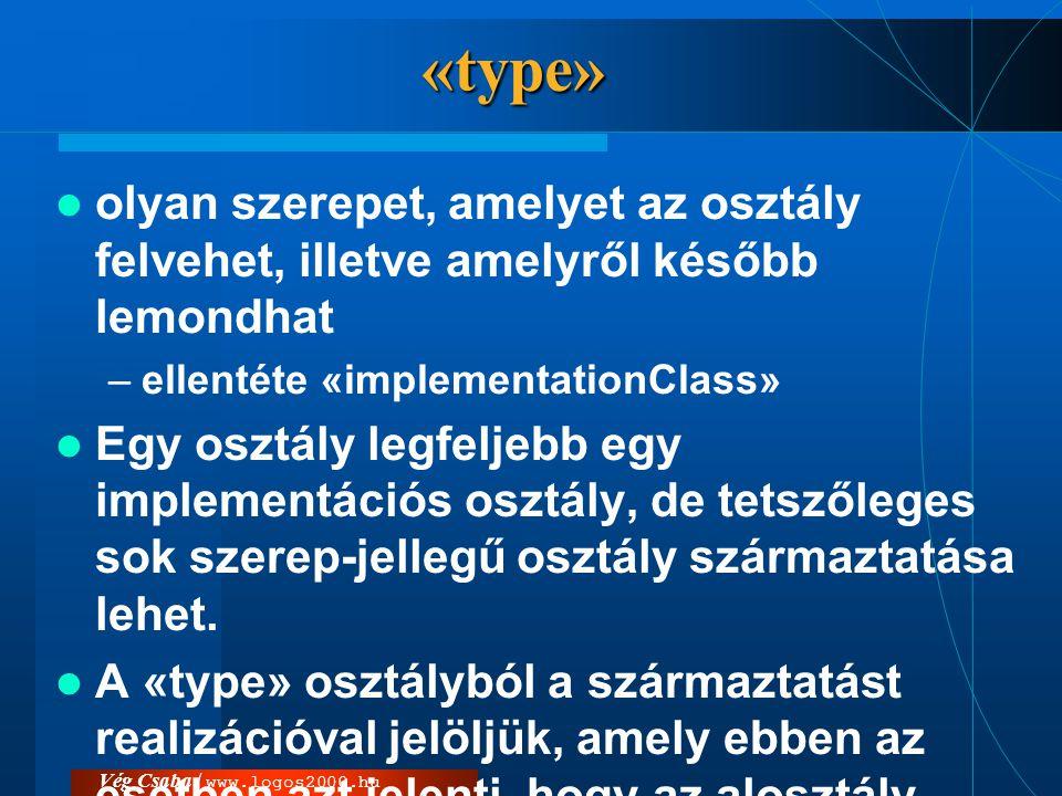 Vég Csaba / www.logos2000.hu«type»  olyan szerepet, amelyet az osztály felvehet, illetve amelyről később lemondhat –ellentéte «implementationClass» 