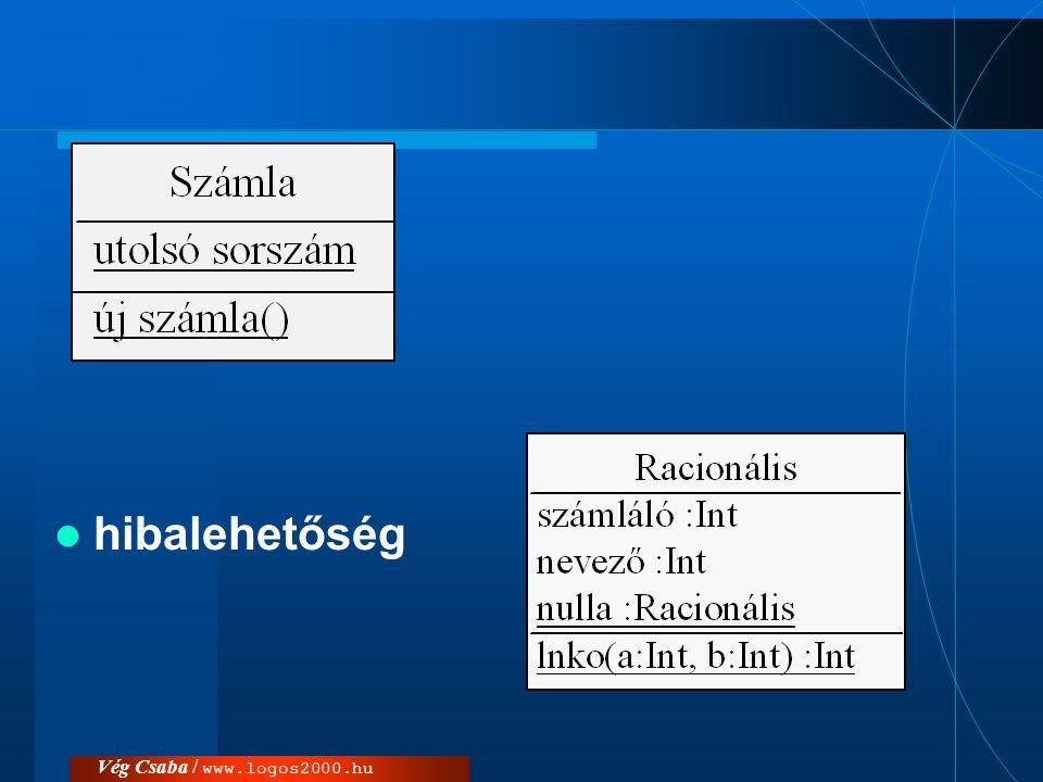 Vég Csaba / www.logos2000.hu  hibalehetőség