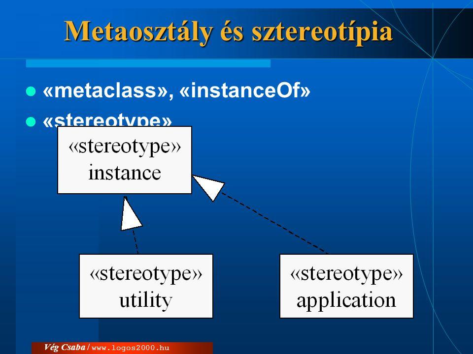 Metaosztály és sztereotípia  «metaclass», «instanceOf»  «stereotype»