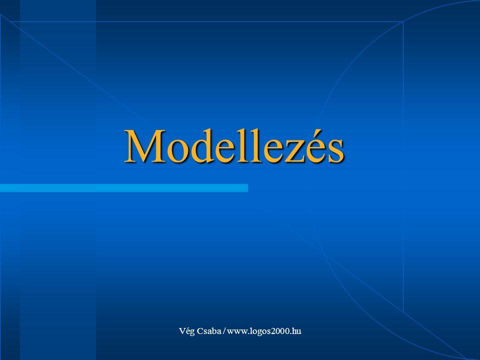 Modellezés  Programozás előtti előzetes terv  Rendszerszervezés –elemzés –tervezés –implementáció