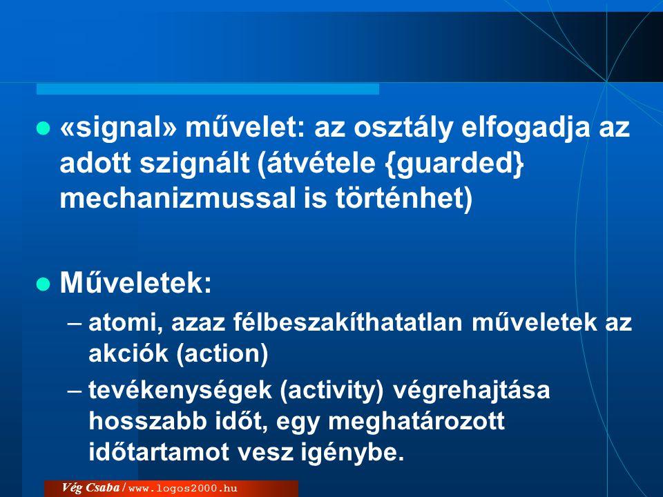 Vég Csaba / www.logos2000.hu  «signal» művelet: az osztály elfogadja az adott szignált (átvétele {guarded} mechanizmussal is történhet)  Műveletek: