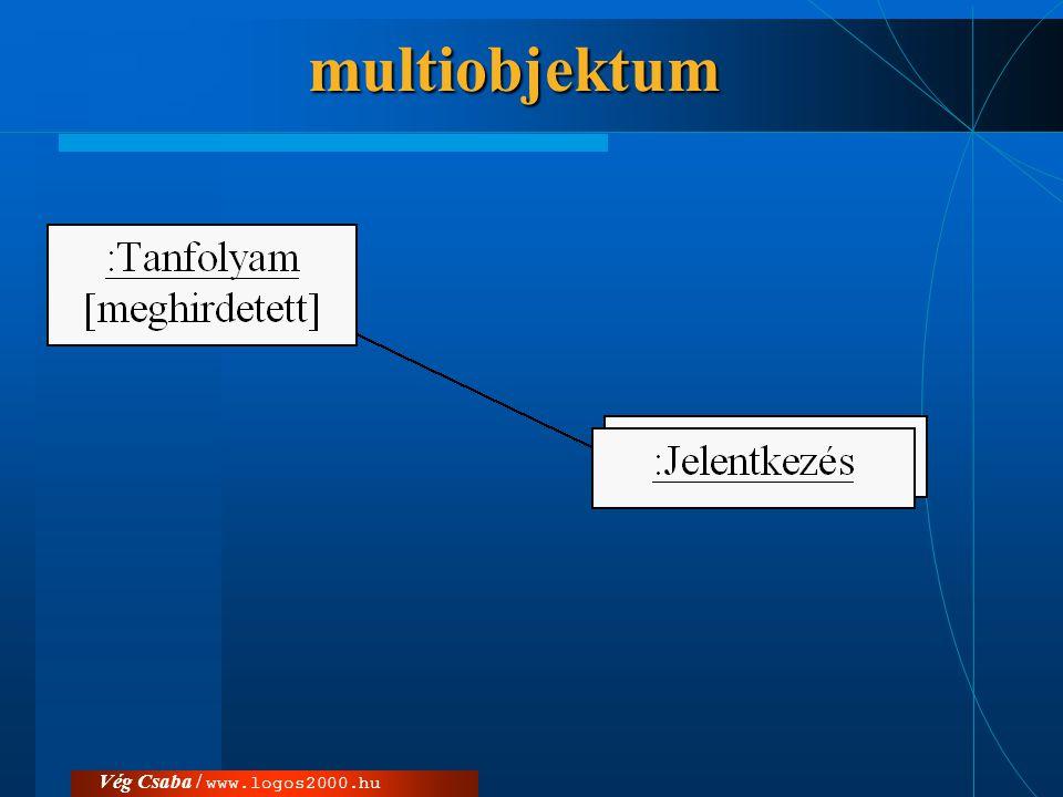 Vég Csaba / www.logos2000.humultiobjektum