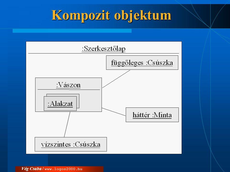 Vég Csaba / www.logos2000.hu Aktív objektum  {active}