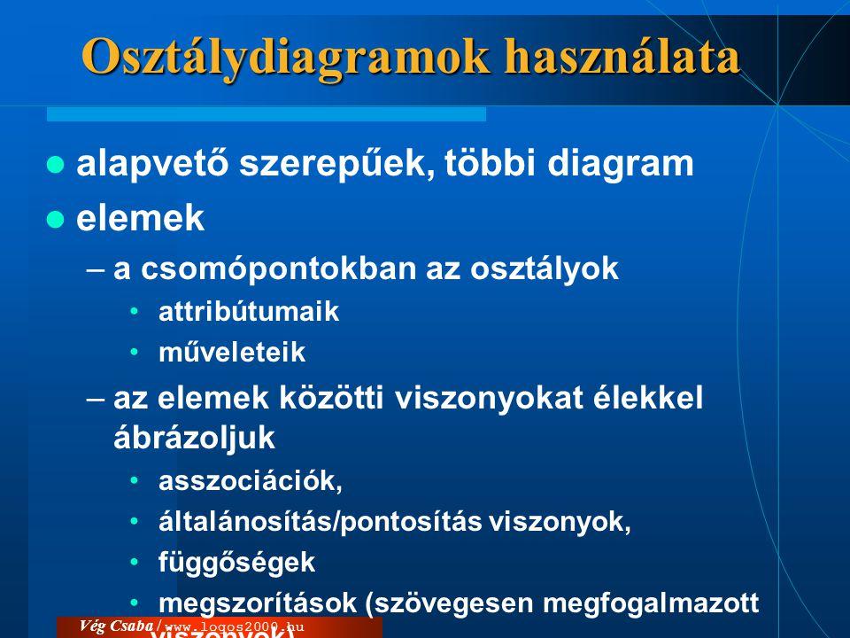 Vég Csaba / www.logos2000.hu  Az osztálydiagram a fejlesztés különböző fázisaiban másként használható: –elemzés: a szakterület fogalmait és a közöttük lévő viszonyokat ábrázolhatjuk.