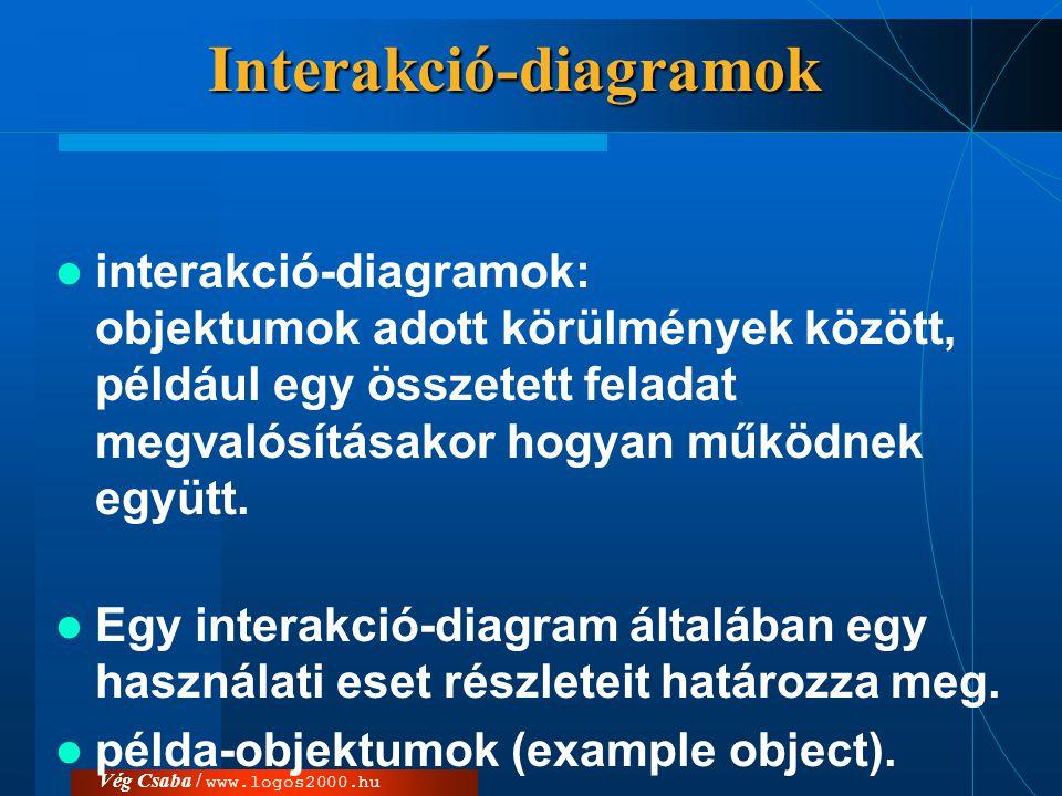 Vég Csaba / www.logos2000.huInterakció-diagramok  interakció-diagramok: objektumok adott körülmények között, például egy összetett feladat megvalósít