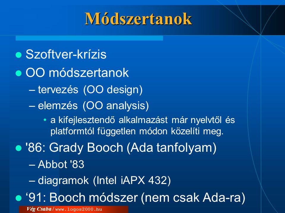 Vég Csaba / www.logos2000.huMódszertanok  Szoftver-krízis  OO módszertanok –tervezés (OO design) –elemzés (OO analysis) •a kifejlesztendő alkalmazás