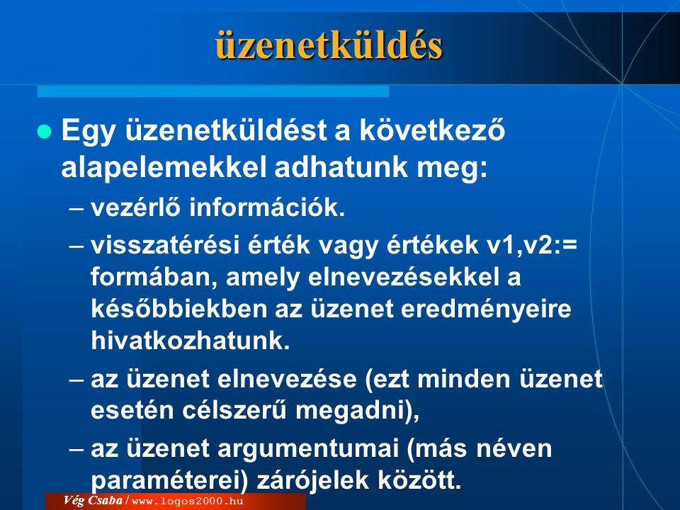 Vég Csaba / www.logos2000.huvezérlés  a feltétel (condition): az üzenet küldésének feltétele.