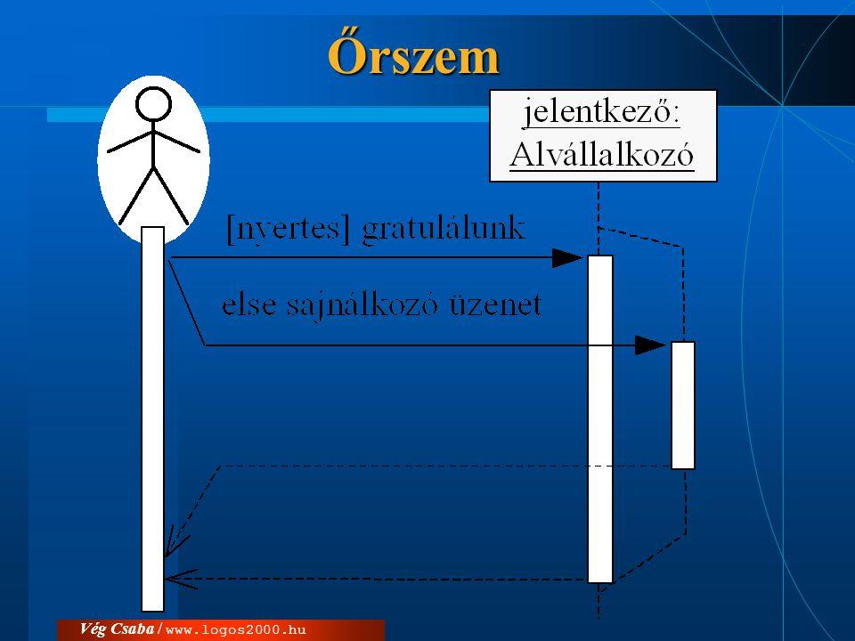 Vég Csaba / www.logos2000.huŐrszem