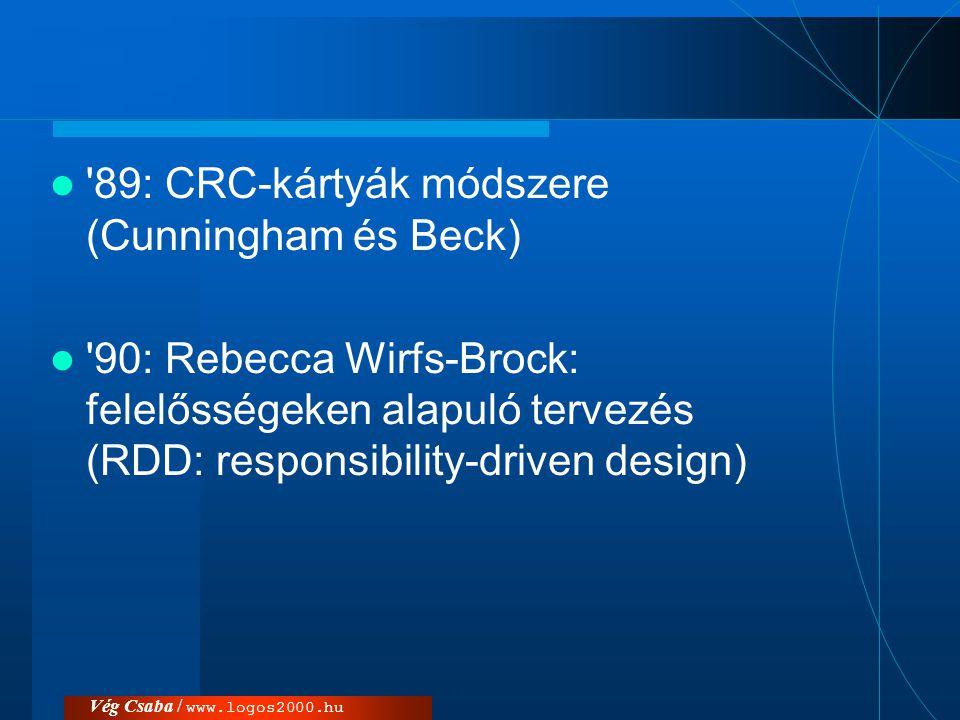 Vég Csaba / www.logos2000.hu  '89: CRC-kártyák módszere (Cunningham és Beck)  '90: Rebecca Wirfs-Brock: felelősségeken alapuló tervezés (RDD: respon