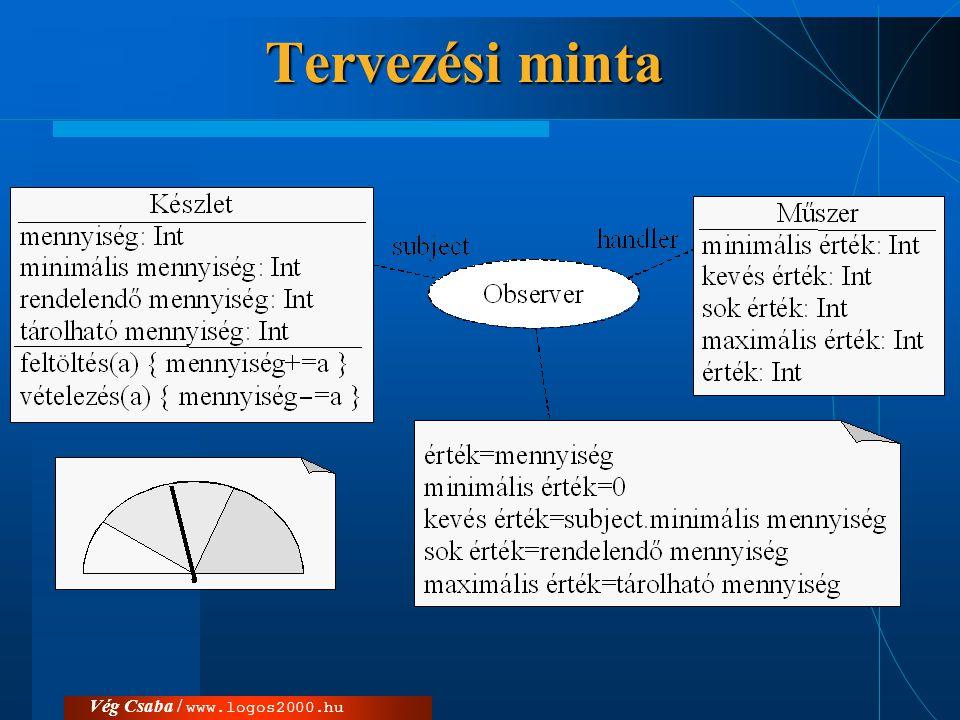 Vég Csaba / www.logos2000.hu Tervezési minta