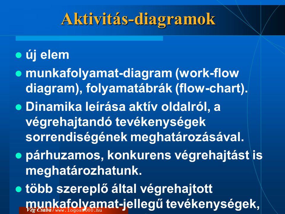 Vég Csaba / www.logos2000.huAktivitás-diagramok  új elem  munkafolyamat-diagram (work-flow diagram), folyamatábrák (flow-chart).  Dinamika leírása