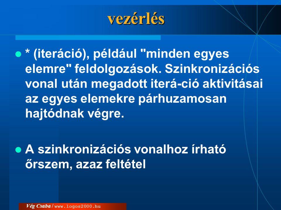 Vég Csaba / www.logos2000.hudöntés