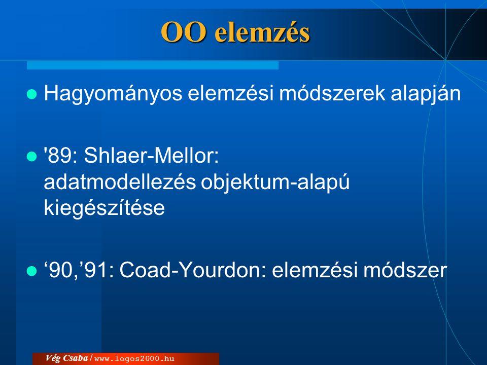 Vég Csaba / www.logos2000.hu OO elemzés  Hagyományos elemzési módszerek alapján  '89: Shlaer-Mellor: adatmodellezés objektum-alapú kiegészítése  '9