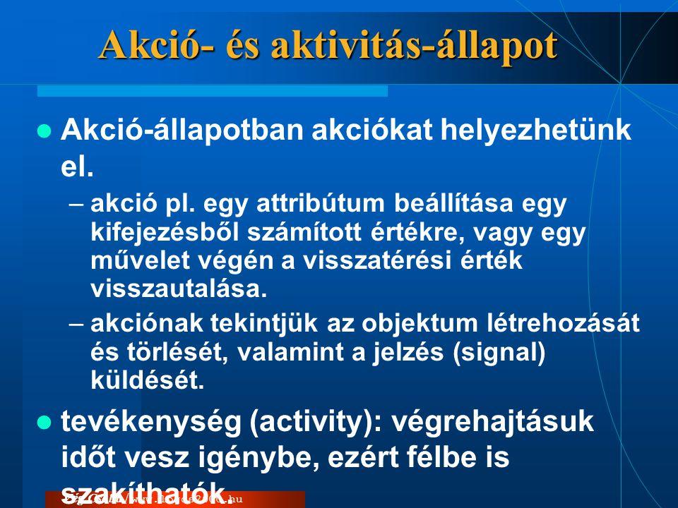Akció- és aktivitás-állapot  Akció-állapotban akciókat helyezhetünk el. –akció pl. egy attribútum beállítása egy kifejezésből számított értékre, vagy