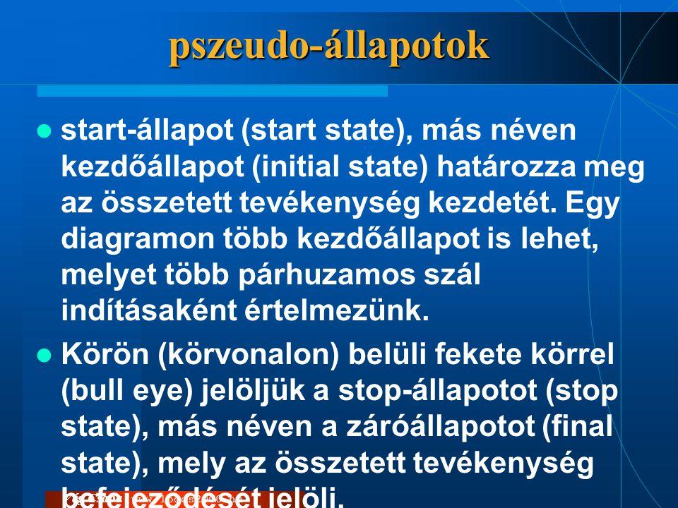 Vég Csaba / www.logos2000.hupszeudo-állapotok  start-állapot (start state), más néven kezdőállapot (initial state) határozza meg az összetett tevéken