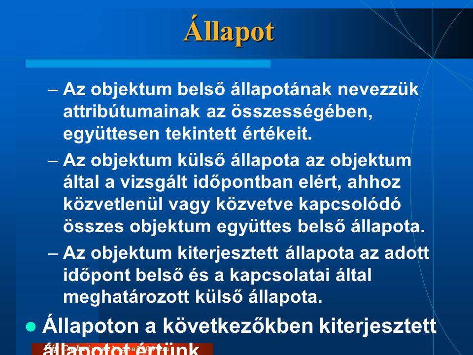 Vég Csaba / www.logos2000.huÁllapot –Az objektum belső állapotának nevezzük attribútumainak az összességében, együttesen tekintett értékeit. –Az objek