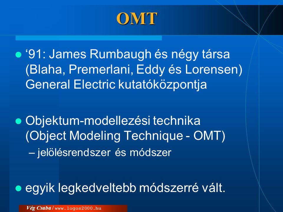 Vég Csaba / www.logos2000.hu OMT siker –a könyv közérthető nyelven íródott –elsajátításához nem szükségesek mély informatikai ismeretek –minden fogalmat (informálisan) egyszerűen és érthetően definiáltak –legnépszerűbb jelölések alapján konzisztens jelölésrendszert állítottak össze –módszerük egyszerűen, szinte gépiesen végrehajtható lépésekből áll (alapja az Abbot-féle szövegelemzés)