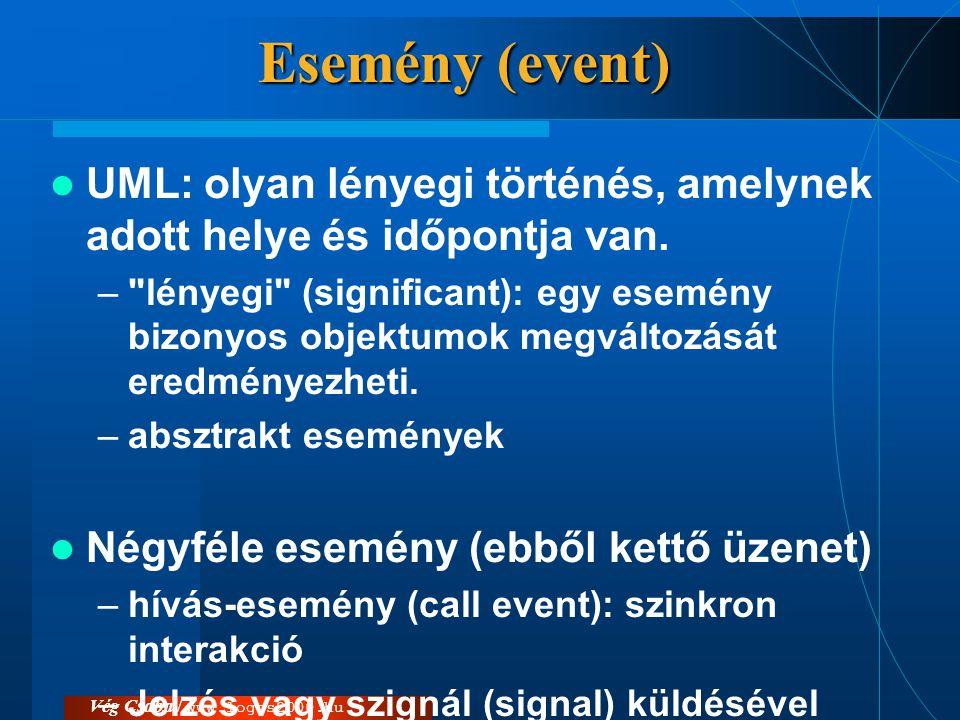 Vég Csaba / www.logos2000.hu Esemény (event)  UML: olyan lényegi történés, amelynek adott helye és időpontja van. –