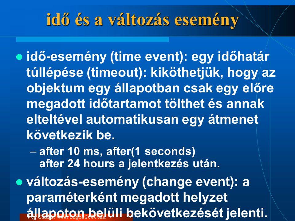 Vég Csaba / www.logos2000.hu idő és a változás esemény  idő-esemény (time event): egy időhatár túllépése (timeout): kiköthetjük, hogy az objektum egy