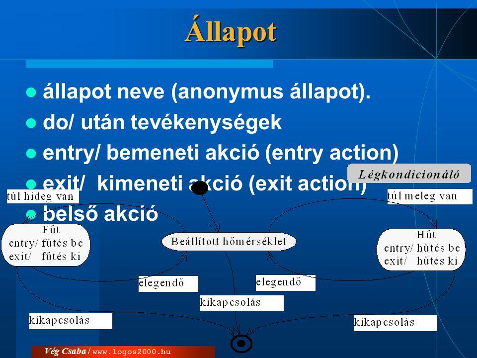 Vég Csaba / www.logos2000.huÁllapot  állapot neve (anonymus állapot).  do/ után tevékenységek  entry/ bemeneti akció (entry action)  exit/ kimenet