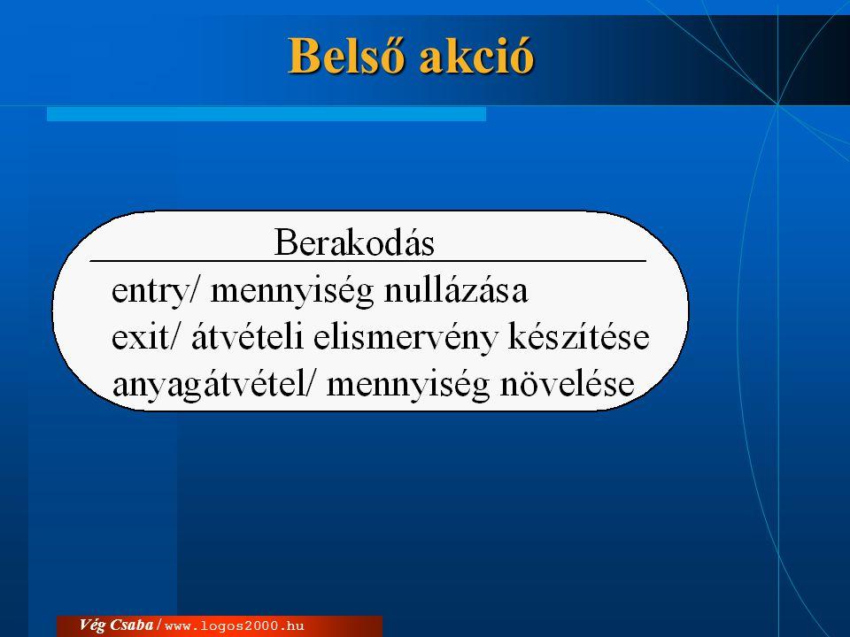 Vég Csaba / www.logos2000.huÜzenetküldés