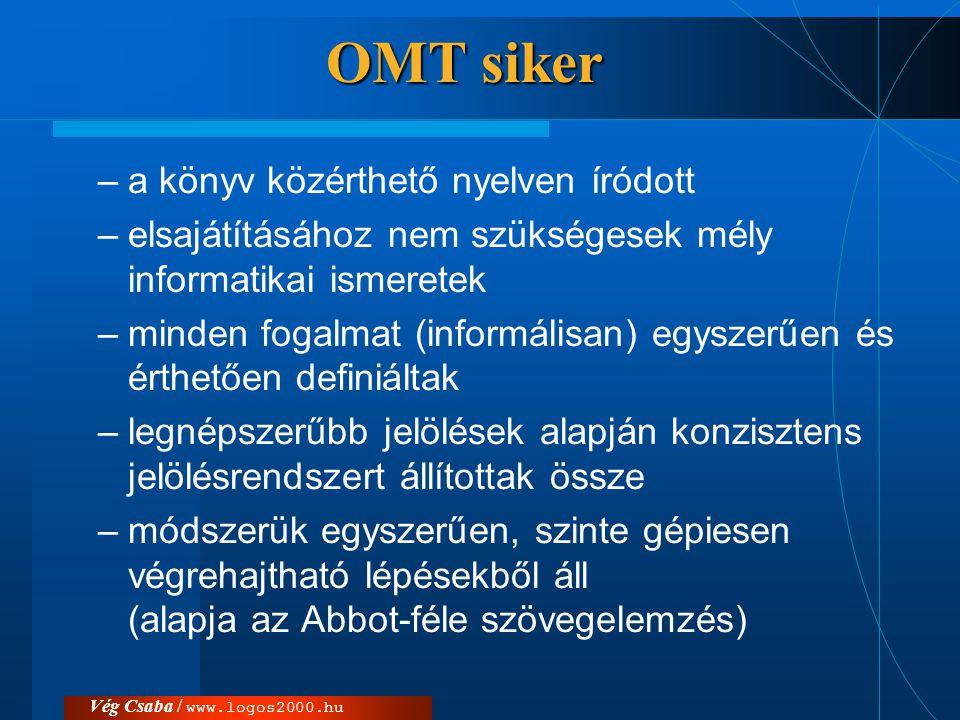 Vég Csaba / www.logos2000.hu OMT siker –a könyv közérthető nyelven íródott –elsajátításához nem szükségesek mély informatikai ismeretek –minden fogalm