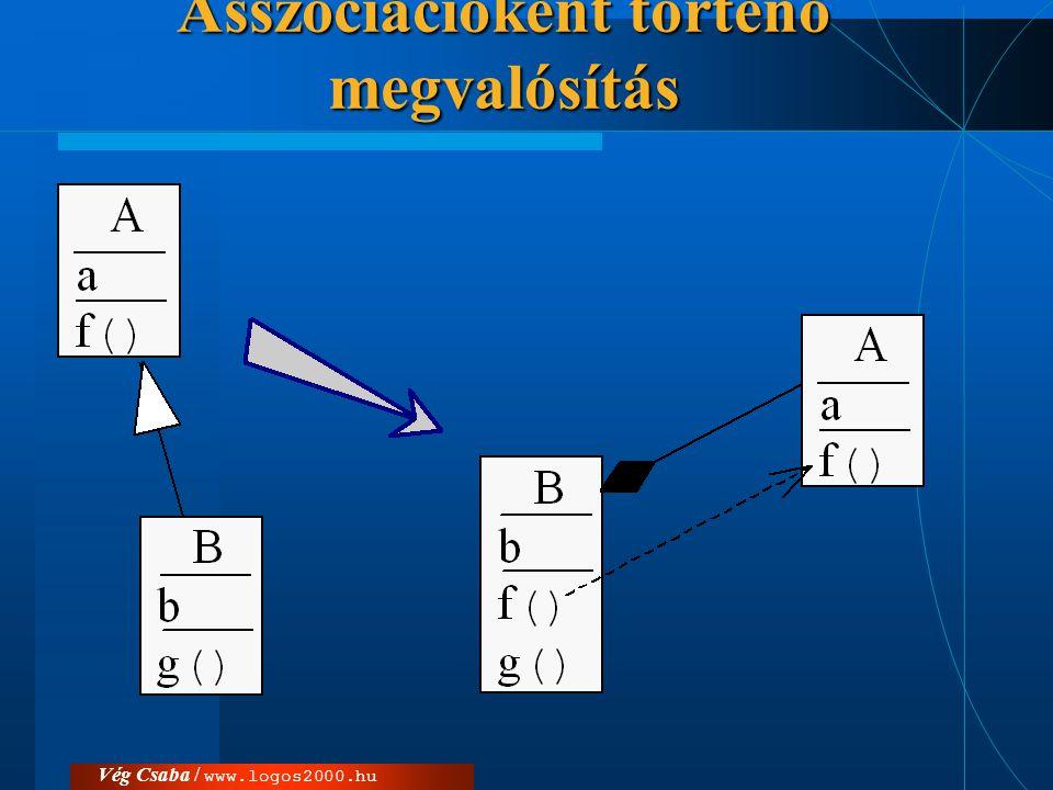 Vég Csaba / www.logos2000.hu Pontosítás és kompozíció