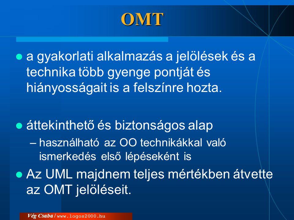 Vég Csaba / www.logos2000.hu Használati esetek  korai OO módszerek hiányossága: kevés támpontot adtak a követelmények tisztázására.