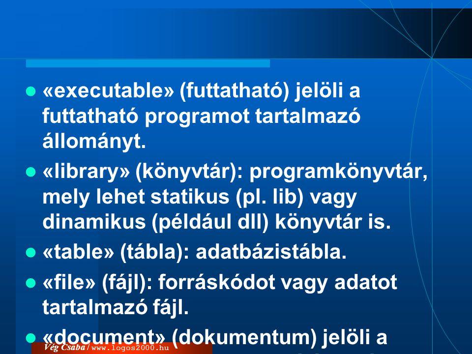 Vég Csaba / www.logos2000.hu  «executable» (futtatható) jelöli a futtatható programot tartalmazó állományt.  «library» (könyvtár): programkönyvtár,
