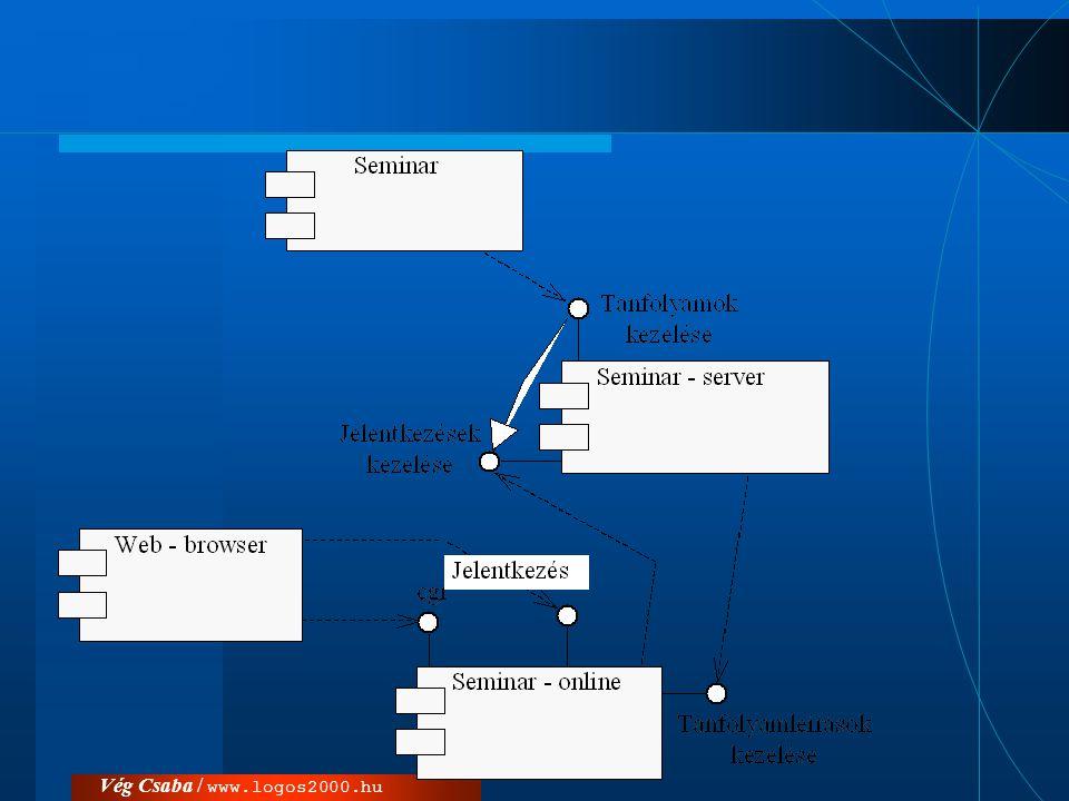 Alkalmazási-diagramok