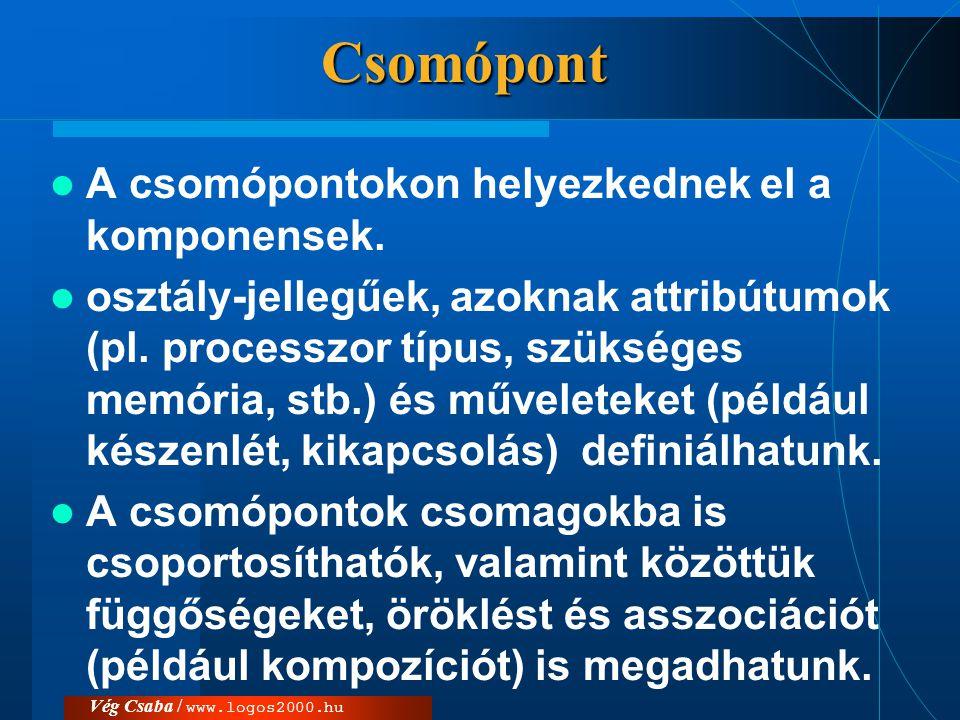 Vég Csaba / www.logos2000.huCsomópont  A csomópontokon helyezkednek el a komponensek.  osztály-jellegűek, azoknak attribútumok (pl. processzor típus