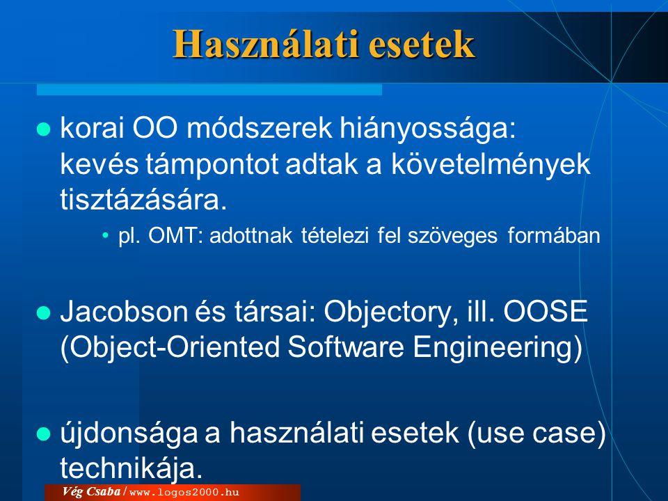 Vég Csaba / www.logos2000.hu Használati esetek  korai OO módszerek hiányossága: kevés támpontot adtak a követelmények tisztázására. •pl. OMT: adottna